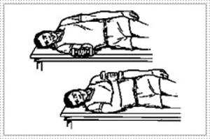 Rotator Cuff Tear - Dr Shreedhar Archik